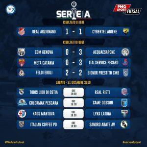 Calcio A 5 Serie A Marcelinho Guida Pesaro Tris Al Catania Pmg Sport